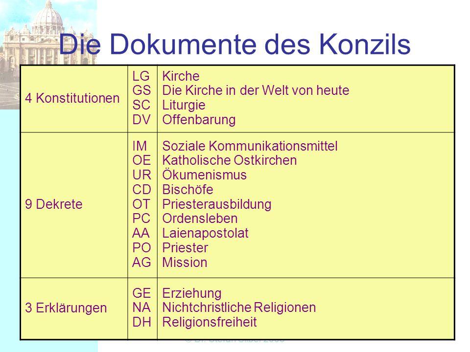 15:31 © Dr. Stefan Silber 2005 Die Dokumente des Konzils 4 Konstitutionen LG GS SC DV Kirche Die Kirche in der Welt von heute Liturgie Offenbarung 9 D