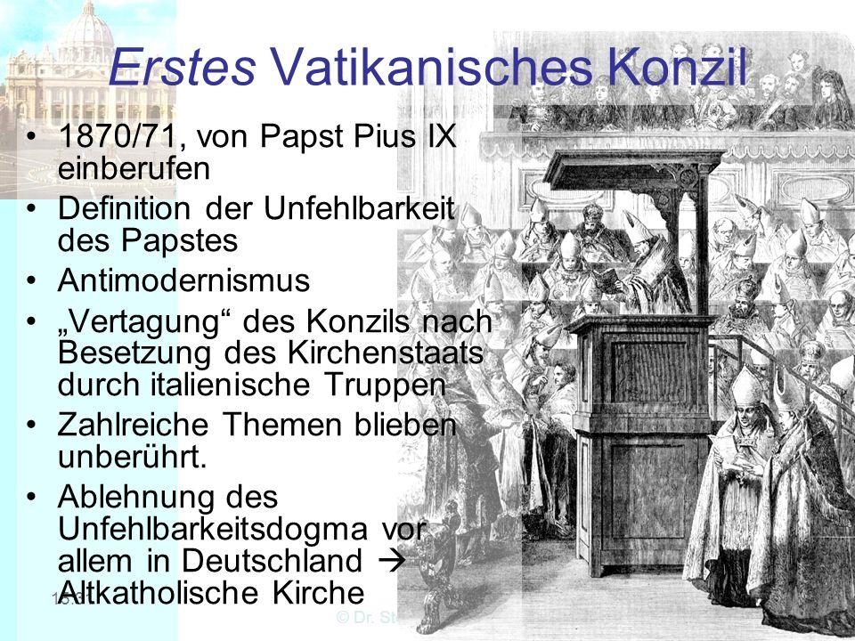 15:31 © Dr. Stefan Silber 2005 Erstes Vatikanisches Konzil 1870/71, von Papst Pius IX einberufen Definition der Unfehlbarkeit des Papstes Antimodernis