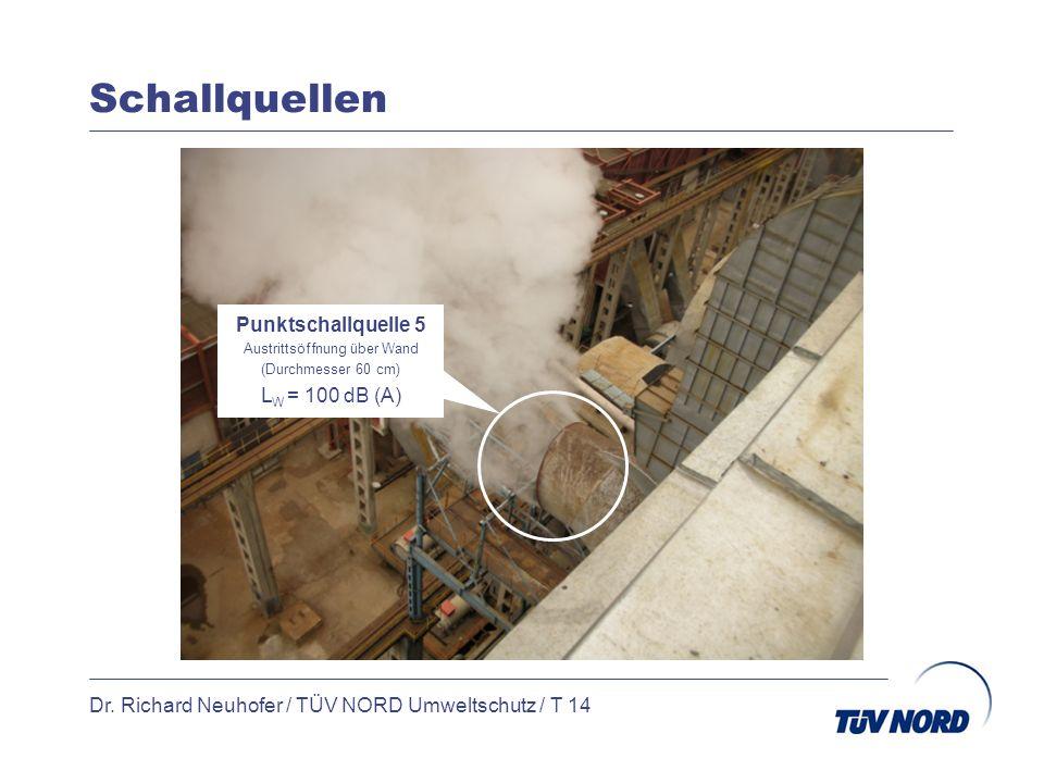 Schallquellen Dr. Richard Neuhofer / TÜV NORD Umweltschutz / T 14 Punktschallquelle 5 Austrittsöffnung über Wand (Durchmesser 60 cm) L W = 100 dB (A)
