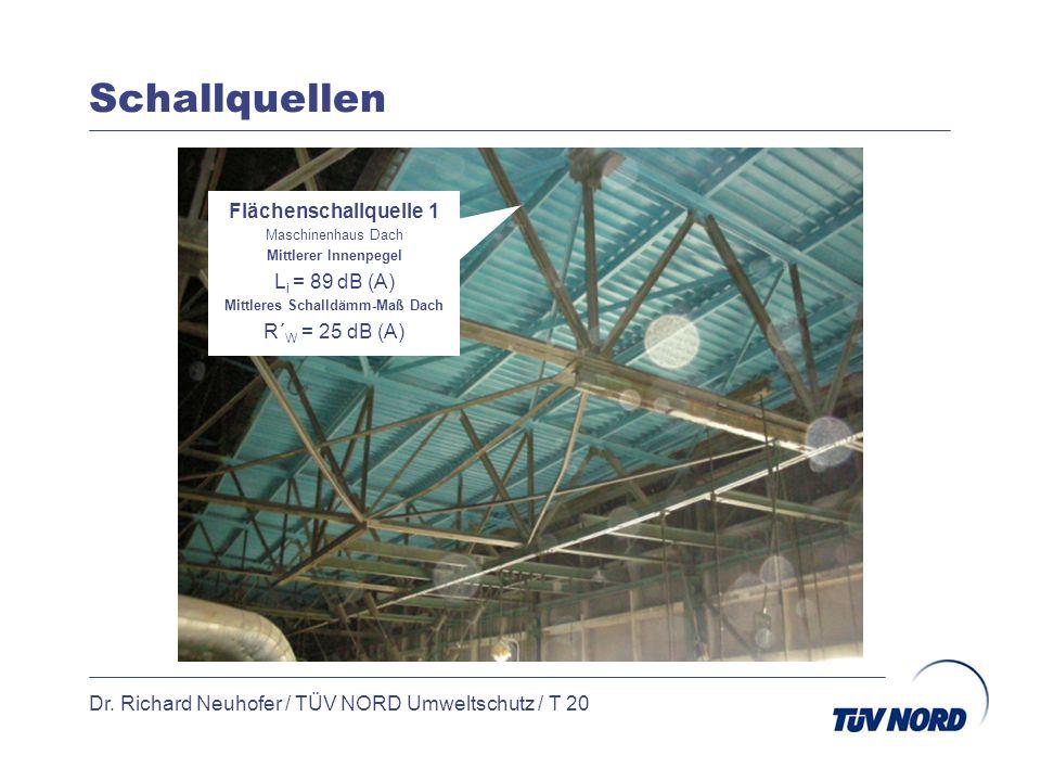 Schallquellen Dr. Richard Neuhofer / TÜV NORD Umweltschutz / T 20 Flächenschallquelle 1 Maschinenhaus Dach Mittlerer Innenpegel L i = 89 dB (A) Mittle