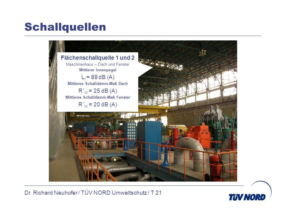 Schallquellen Dr. Richard Neuhofer / TÜV NORD Umweltschutz / T 21 Flächenschallquelle 1 und 2 Maschinenhaus – Dach und Fenster Mittlerer Innenpegel L