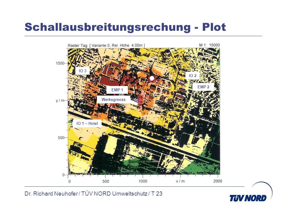 Schallausbreitungsrechung - Plot Dr. Richard Neuhofer / TÜV NORD Umweltschutz / T 23 IO 3 EMP 1 Werksgrenze IO 2 IO 1 – Hotel EMP 2