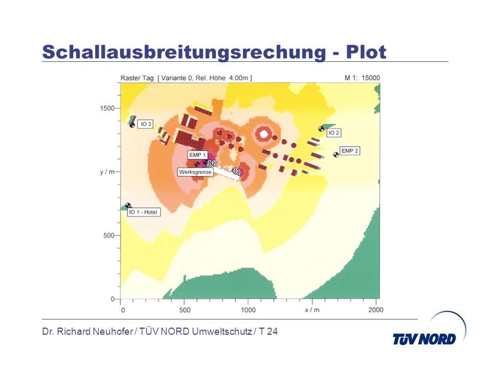 Schallausbreitungsrechung - Plot Dr. Richard Neuhofer / TÜV NORD Umweltschutz / T 24