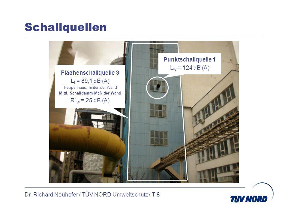 Schallquellen Dr. Richard Neuhofer / TÜV NORD Umweltschutz / T 8 Flächenschallquelle 3 L I = 89,1 dB (A) Treppenhaus, hinter der Wand Mittl. Schalldäm