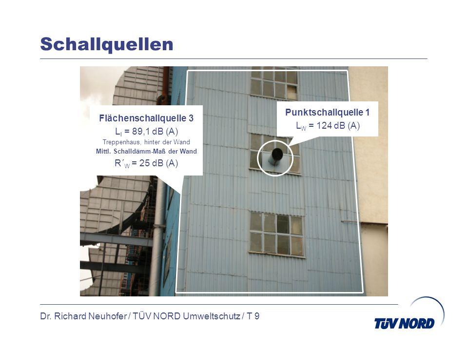 Schallquellen Dr. Richard Neuhofer / TÜV NORD Umweltschutz / T 9 Flächenschallquelle 3 L I = 89,1 dB (A) Treppenhaus, hinter der Wand Mittl. Schalldäm