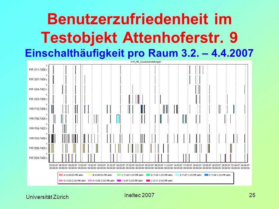 Universität Zürich Ineltec 200725 Benutzerzufriedenheit im Testobjekt Attenhoferstr. 9 Einschalthäufigkeit pro Raum 3.2. – 4.4.2007