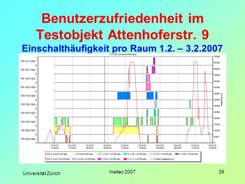 Universität Zürich Ineltec 200726 Benutzerzufriedenheit im Testobjekt Attenhoferstr. 9 Einschalthäufigkeit pro Raum 1.2. – 3.2.2007