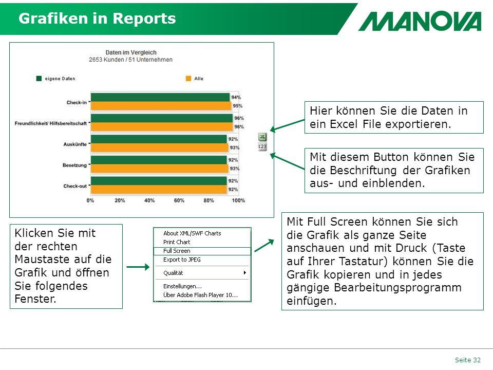 Grafiken in Reports Seite 32 Hier können Sie die Daten in ein Excel File exportieren. Mit diesem Button können Sie die Beschriftung der Grafiken aus-