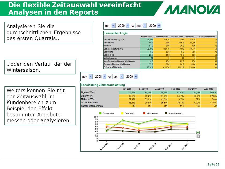 Die flexible Zeitauswahl vereinfacht Analysen in den Reports Seite 33 Analysieren Sie die durchschnittlichen Ergebnisse des ersten Quartals.. …oder de