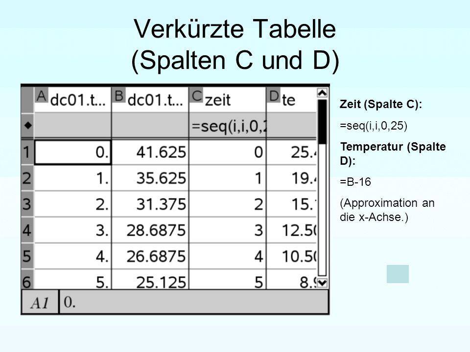 Neuer Scatter-Plot Zeit von 0 to 25 s Temperatur von 25° to 0° C