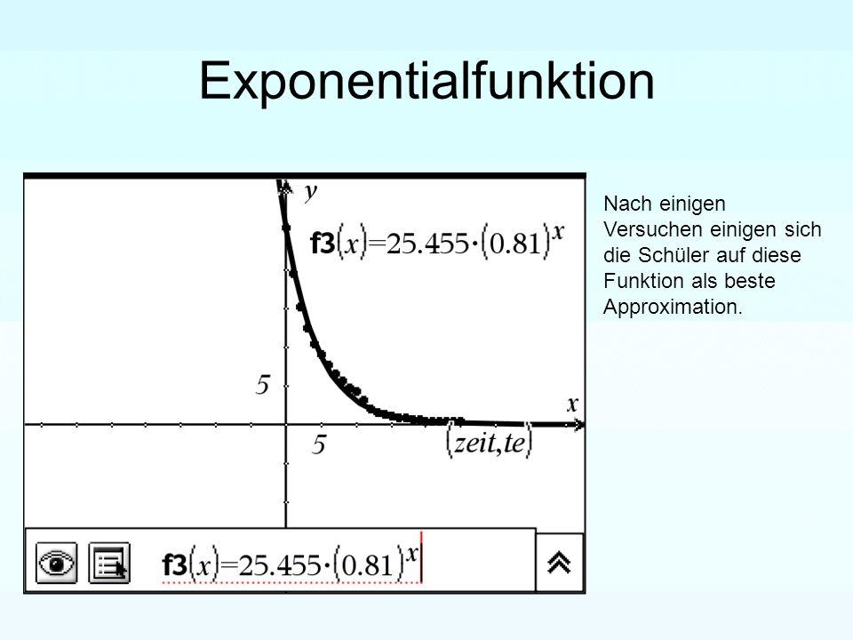 Exponentialfunktion Nach einigen Versuchen einigen sich die Schüler auf diese Funktion als beste Approximation.