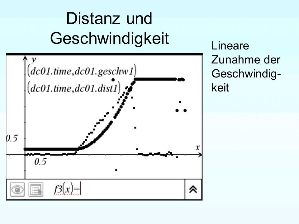 Distanz und Geschwindigkeit Lineare Zunahme der Geschwindig- keit