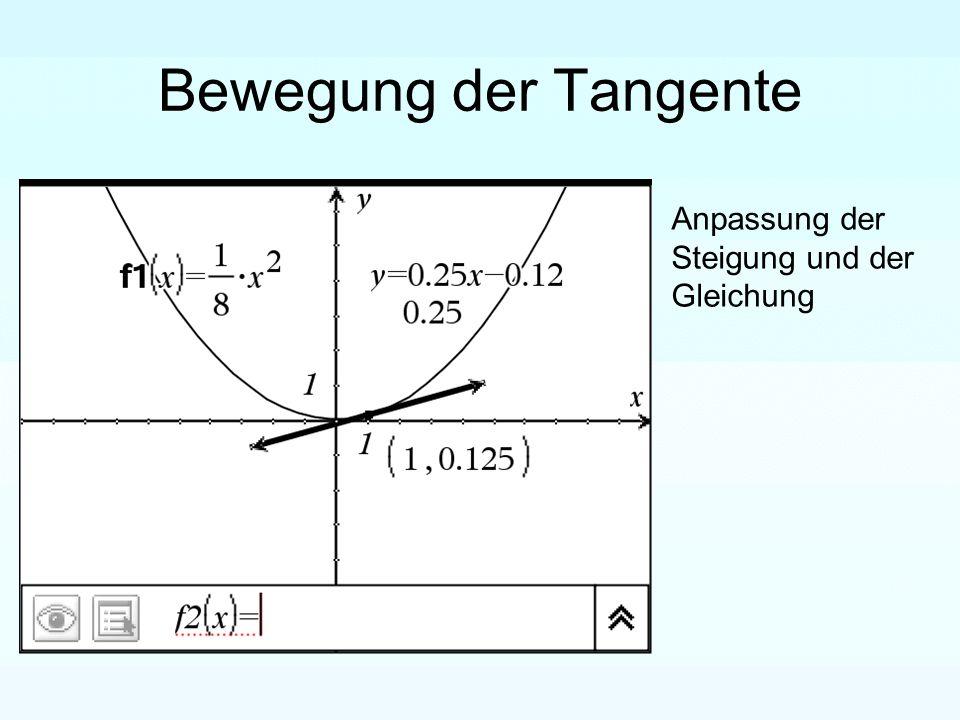 Tangente mit Hilfe der Ableitung: Die Tangente im Punkt (p/f(p)) des Graphen der Funktion f hat die Ableitung f´(p) als Steigung.