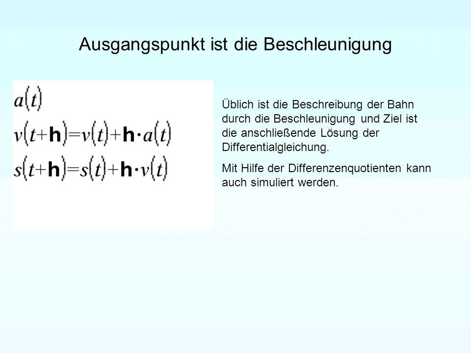 Ausgangspunkt ist die Beschleunigung Üblich ist die Beschreibung der Bahn durch die Beschleunigung und Ziel ist die anschließende Lösung der Differentialgleichung.