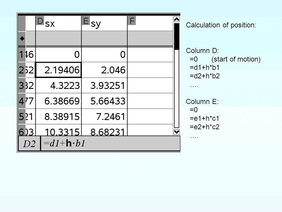 Calculation of position: Column D: =0 (start of motion) =d1+h*b1 =d2+h*b2 ….