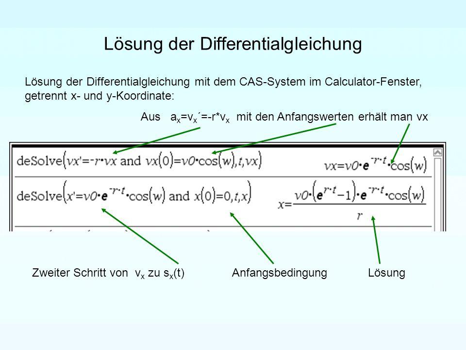 Lösung der Differentialgleichung Lösung der Differentialgleichung mit dem CAS-System im Calculator-Fenster, getrennt x- und y-Koordinate: Aus a x =v x ´=-r*v x mit den Anfangswerten erhält man vx Zweiter Schritt von v x zu s x (t) Anfangsbedingung Lösung