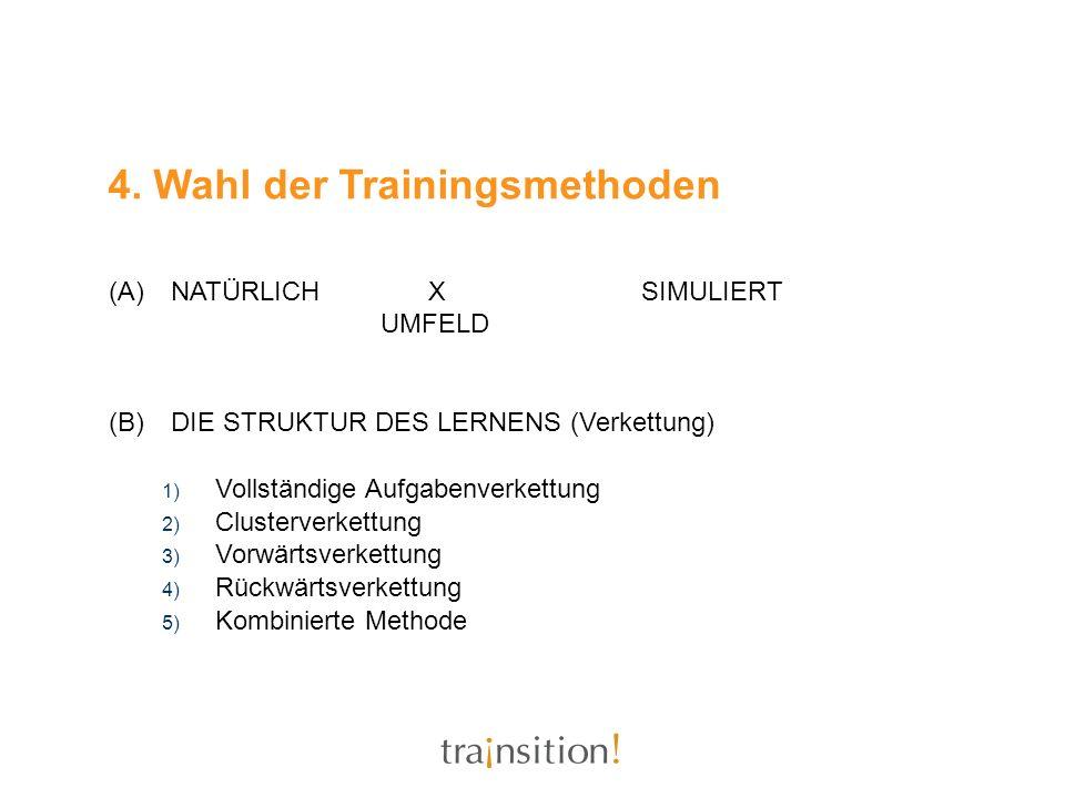 4. Wahl der Trainingsmethoden (A)NATÜRLICHXSIMULIERT UMFELD (B)DIE STRUKTUR DES LERNENS (Verkettung) 1) Vollständige Aufgabenverkettung 2) Clusterverk