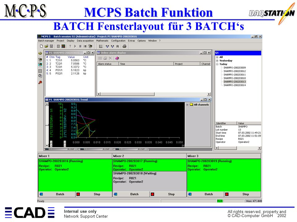 Internal use only Network Support Center All rights reserved, property and © CAD-Computer GmbH 2002 BATCH Fensterlayout für 3 BATCHs MCPS Batch Funkti