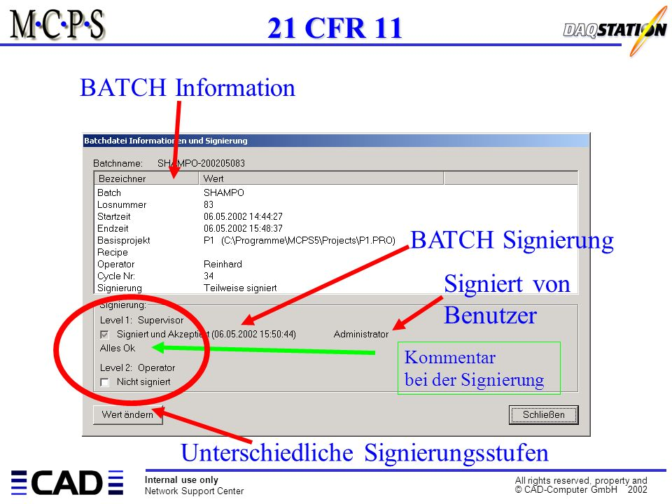 Internal use only Network Support Center All rights reserved, property and © CAD-Computer GmbH 2002 BATCH Information 21 CFR 11 Kommentar bei der Signierung Unterschiedliche Signierungsstufen BATCH Signierung Signiert von Benutzer