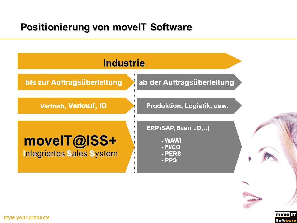 style your products Positionierung von moveIT Software ErfolgsfaktorenIndustrie bis zur Auftragsüberleitungab der Auftragsüberleitung Vertrieb, Verkau