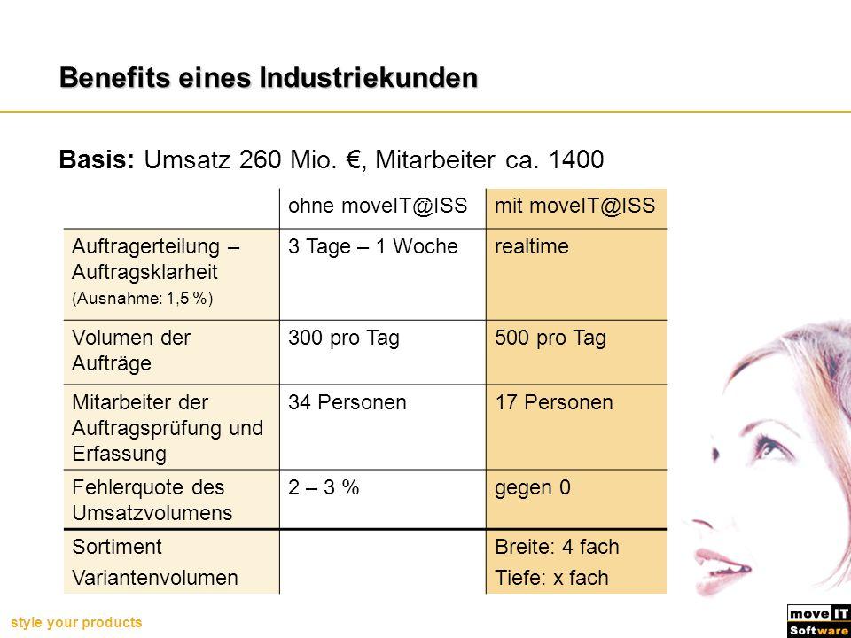 style your products Benefits eines Industriekunden ohne moveIT@ISSmit moveIT@ISS Auftragerteilung – Auftragsklarheit (Ausnahme: 1,5 %) 3 Tage – 1 Woch