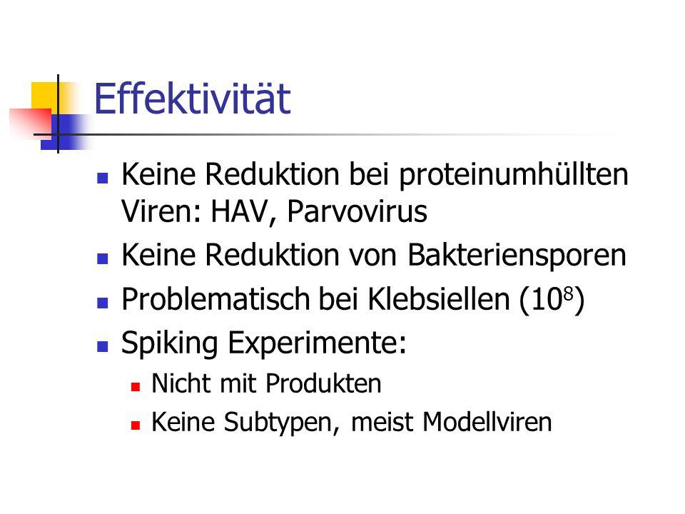 Effektivität Keine Reduktion bei proteinumhüllten Viren: HAV, Parvovirus Keine Reduktion von Bakteriensporen Problematisch bei Klebsiellen (10 8 ) Spi