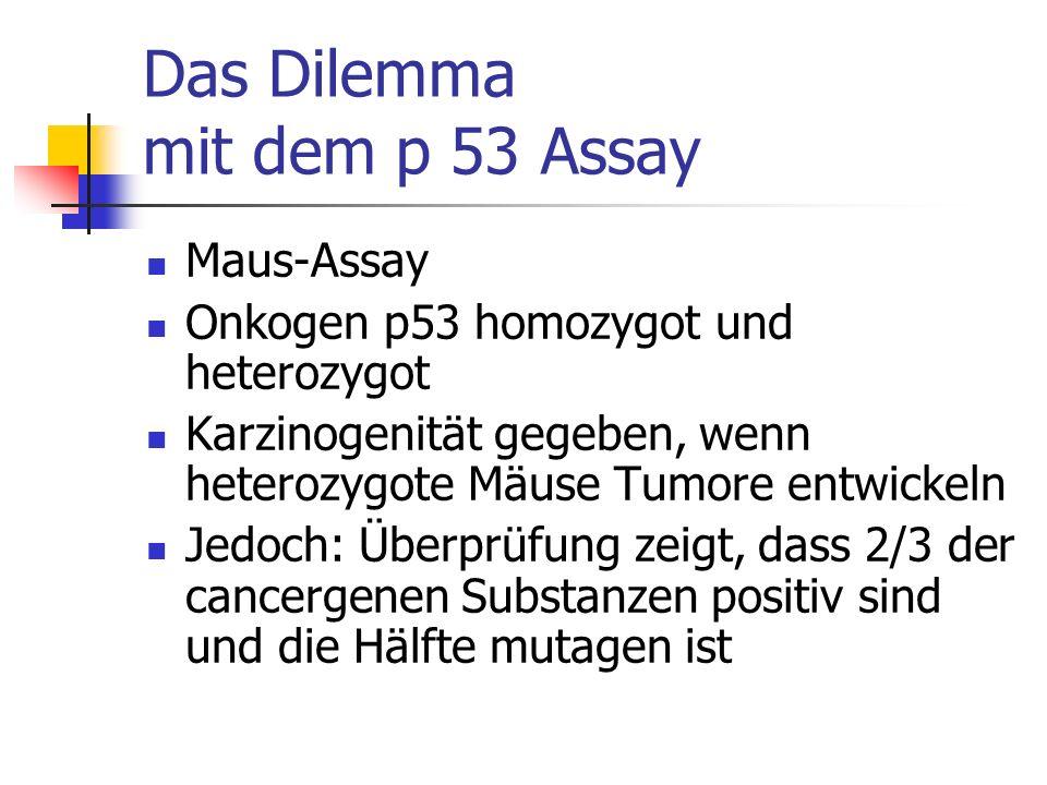Das Dilemma mit dem p 53 Assay Maus-Assay Onkogen p53 homozygot und heterozygot Karzinogenität gegeben, wenn heterozygote Mäuse Tumore entwickeln Jedo