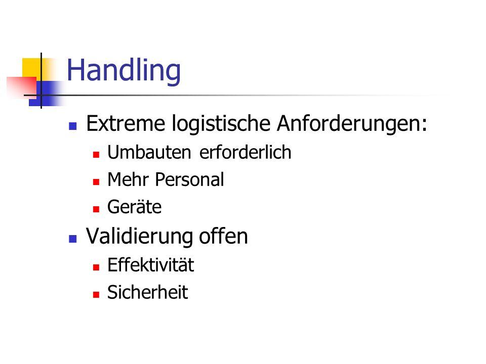 Handling Extreme logistische Anforderungen: Umbauten erforderlich Mehr Personal Geräte Validierung offen Effektivität Sicherheit