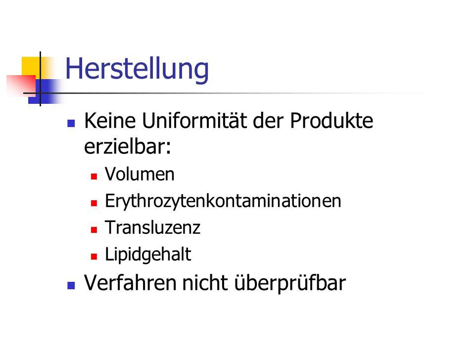 Herstellung Keine Uniformität der Produkte erzielbar: Volumen Erythrozytenkontaminationen Transluzenz Lipidgehalt Verfahren nicht überprüfbar