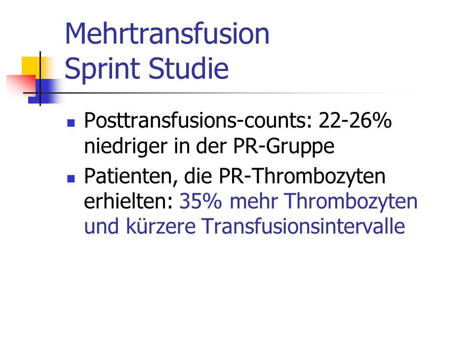 Mehrtransfusion Sprint Studie Posttransfusions-counts: 22-26% niedriger in der PR-Gruppe Patienten, die PR-Thrombozyten erhielten: 35% mehr Thrombozyt