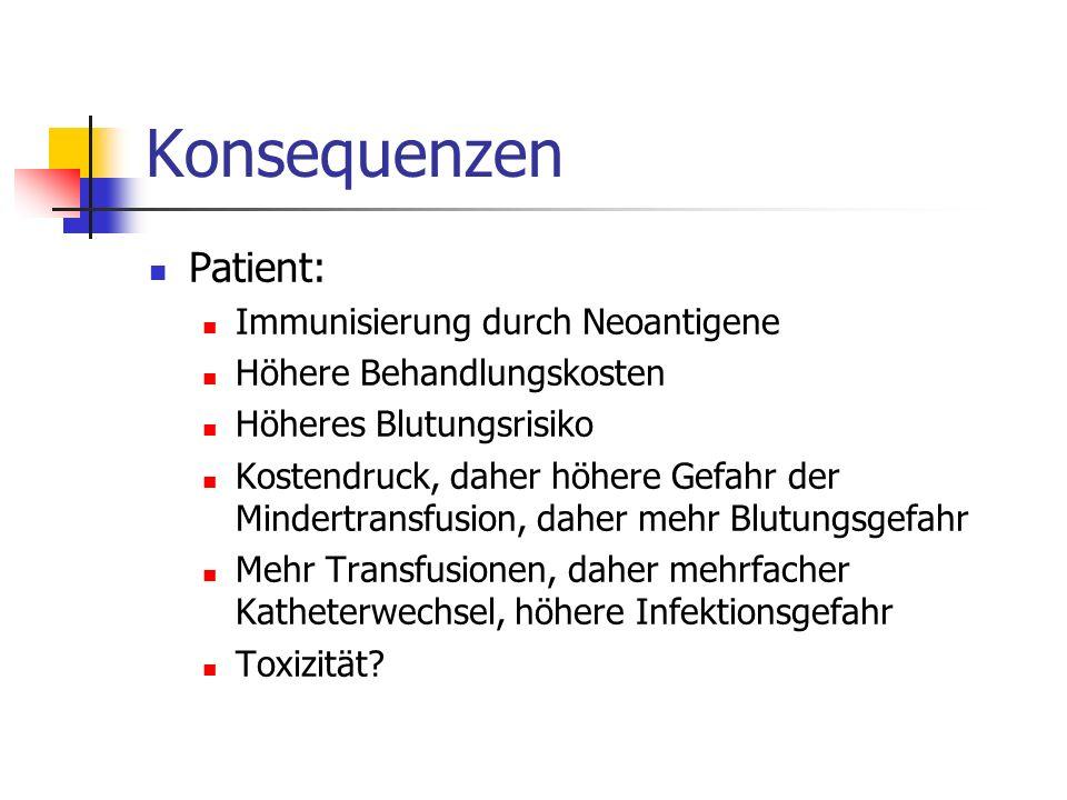 Konsequenzen Patient: Immunisierung durch Neoantigene Höhere Behandlungskosten Höheres Blutungsrisiko Kostendruck, daher höhere Gefahr der Mindertrans