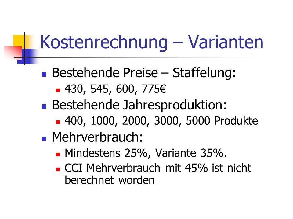 Kostenrechnung – Varianten Bestehende Preise – Staffelung: 430, 545, 600, 775 Bestehende Jahresproduktion: 400, 1000, 2000, 3000, 5000 Produkte Mehrve