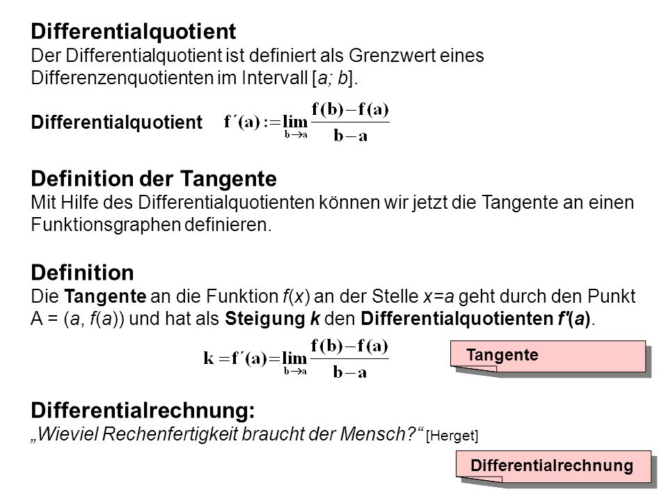 Definition der Tangente Mit Hilfe des Differentialquotienten können wir jetzt die Tangente an einen Funktionsgraphen definieren. Definition Die Tangen