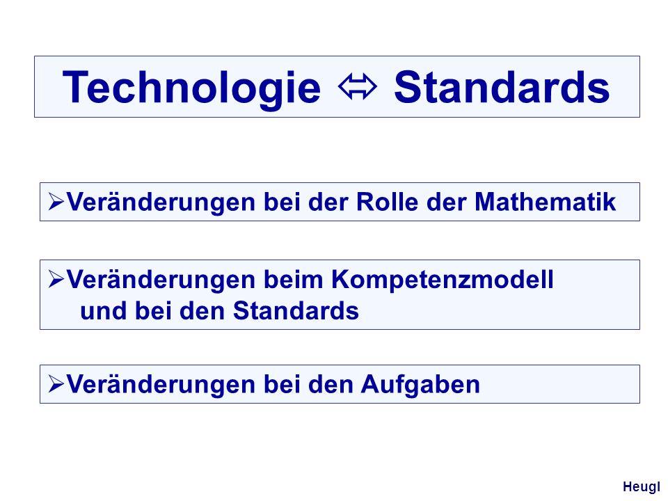 Technologie Standards Veränderungen bei der Rolle der Mathematik Veränderungen beim Kompetenzmodell und bei den Standards Veränderungen bei den Aufgab