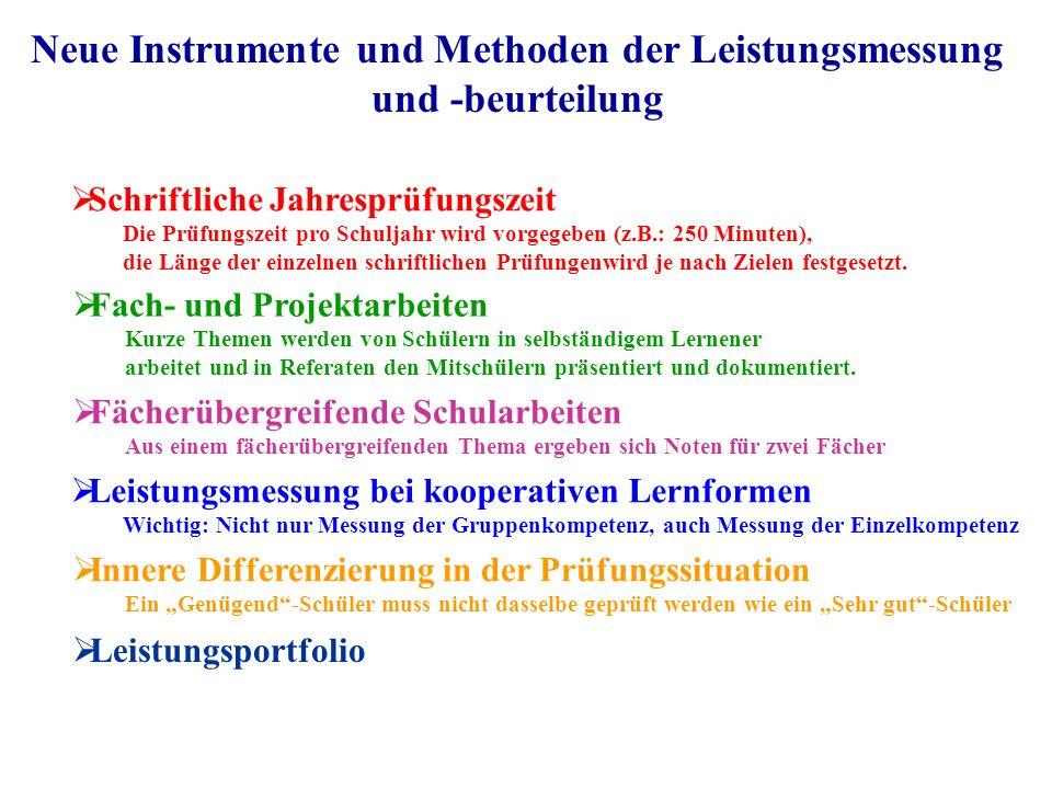 Neue Instrumente und Methoden der Leistungsmessung und -beurteilung Schriftliche Jahresprüfungszeit Die Prüfungszeit pro Schuljahr wird vorgegeben (z.