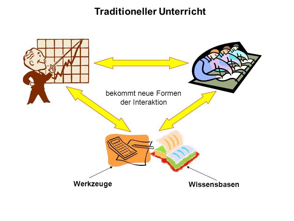 Wissensbasen Werkzeuge Traditioneller Unterricht bekommt neue Formen der Interaktion
