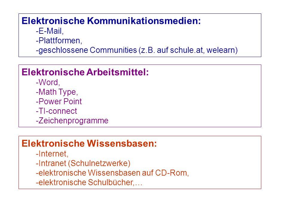 Elektronische Kommunikationsmedien: -E-Mail, -Plattformen, -geschlossene Communities (z.B. auf schule.at, welearn) Elektronische Arbeitsmittel: -Word,