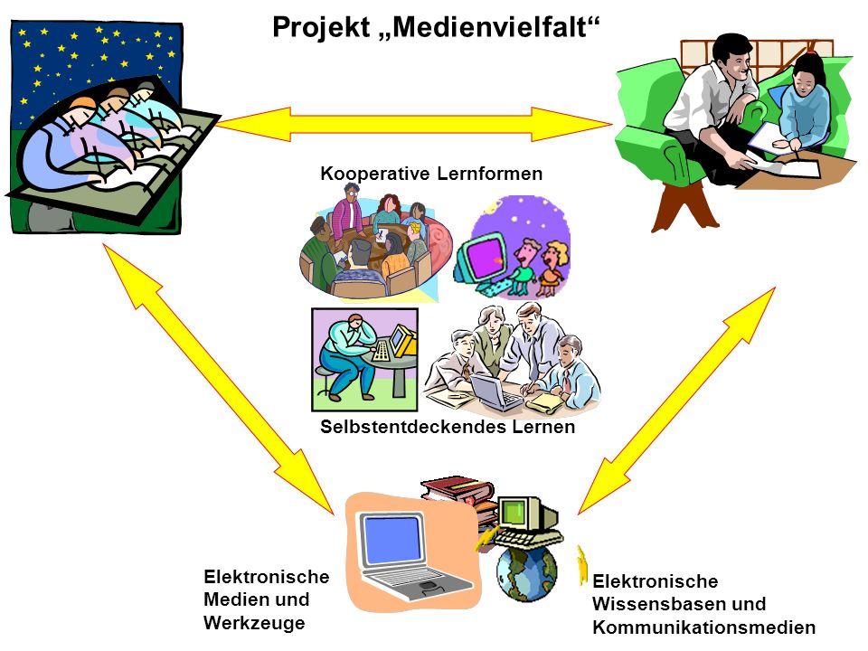 Kooperative Lernformen Selbstentdeckendes Lernen Elektronische Medien und Werkzeuge Elektronische Wissensbasen und Kommunikationsmedien Projekt Medien