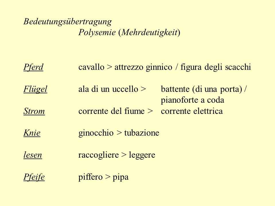 Homonymie (das Homonym) kosten assaggiare kosten costare der Band (ä-e) il volume das Band (ä-er) il nastro das Band (-e) la catena hängen appendere qc.