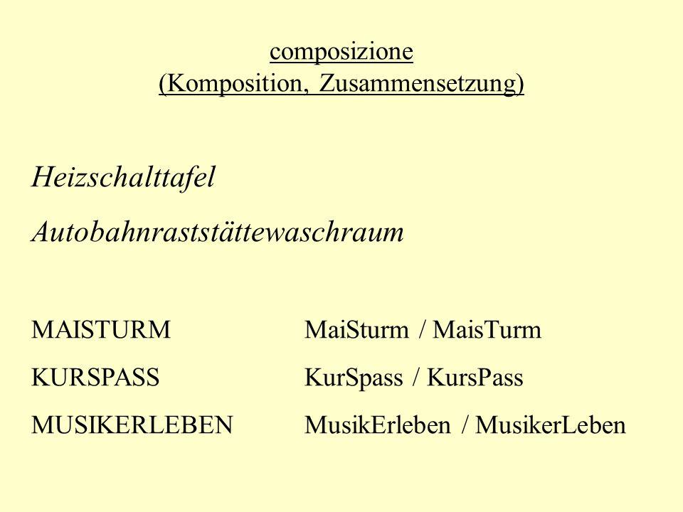 Zusammensetzung 1 determinante (Bestimmungswort) + determinato (Grundwort) Haus + Tür = Haustür Stroh + Hut = Strohhut