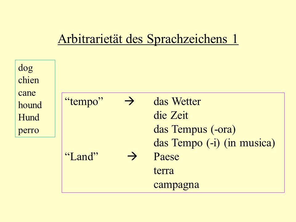 die Onomatopöie (die Lautmalerei) (gr.