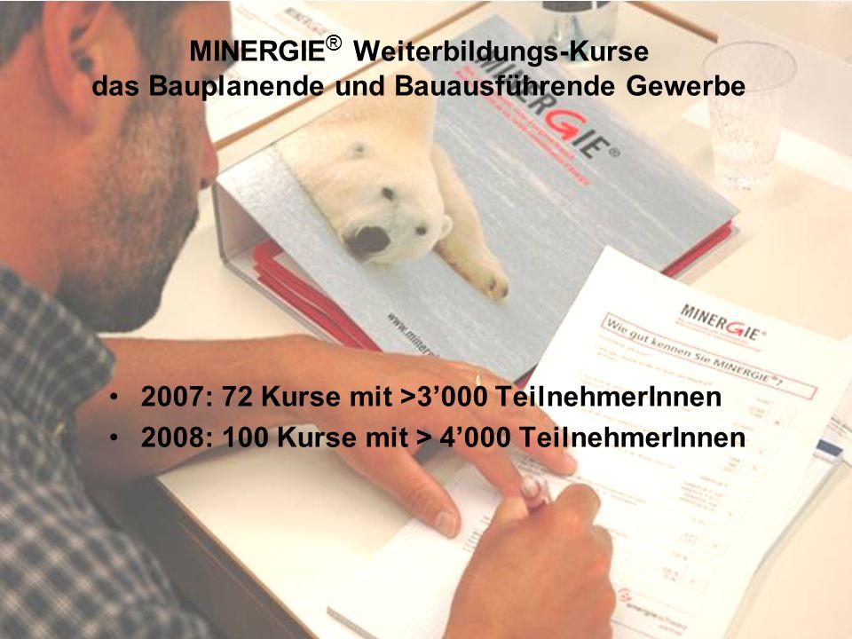 2007: 72 Kurse mit >3000 TeilnehmerInnen 2008: 100 Kurse mit > 4000 TeilnehmerInnen MINERGIE ® Weiterbildungs-Kurse das Bauplanende und Bauausführende