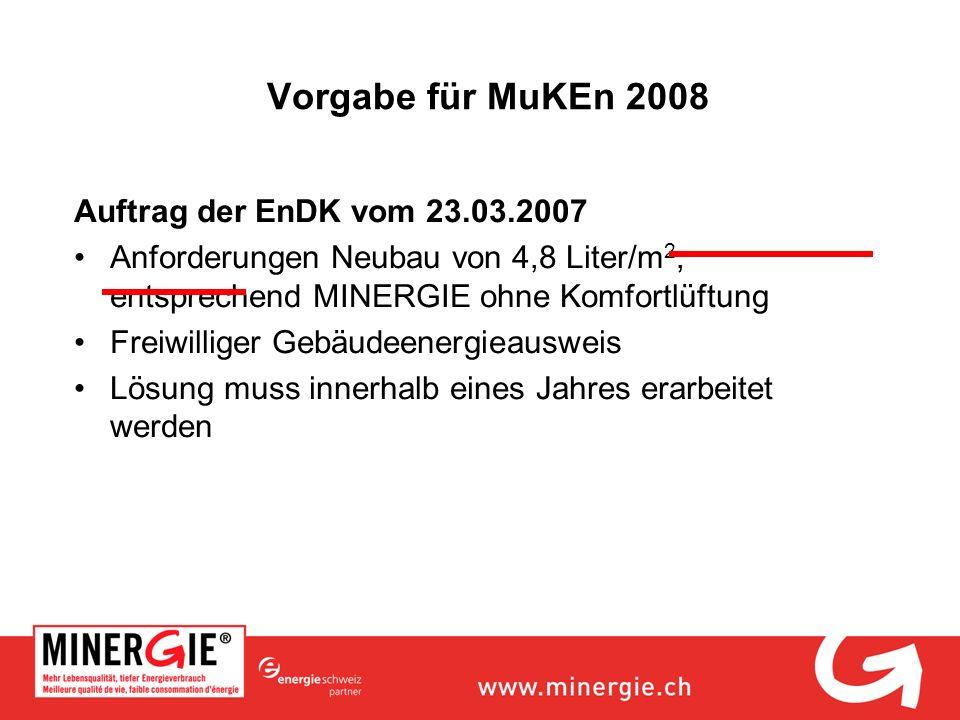 Vorgabe für MuKEn 2008 Auftrag der EnDK vom 23.03.2007 Anforderungen Neubau von 4,8 Liter/m 2, entsprechend MINERGIE ohne Komfortlüftung Freiwilliger