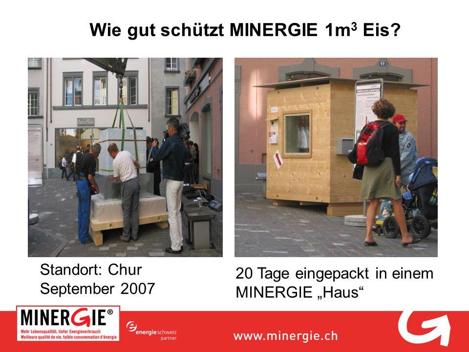 Wie gut schützt MINERGIE 1m 3 Eis? 20 Tage eingepackt in einem MINERGIE Haus Standort: Chur September 2007