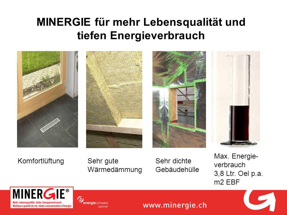 MINERGIE für mehr Lebensqualität und tiefen Energieverbrauch KomfortlüftungSehr gute Wärmedämmung Sehr dichte Gebäudehülle Max. Energie- verbrauch 3,8