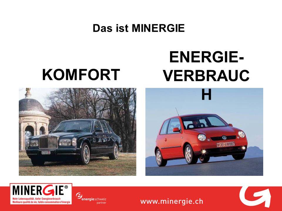 Das ist MINERGIE KOMFORT ENERGIE- VERBRAUC H