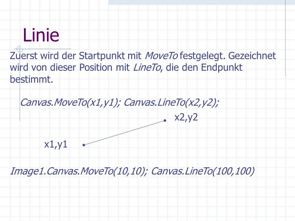 Linie Zuerst wird der Startpunkt mit MoveTo festgelegt. Gezeichnet wird von dieser Position mit LineTo, die den Endpunkt bestimmt. Canvas.MoveTo(x1,y1