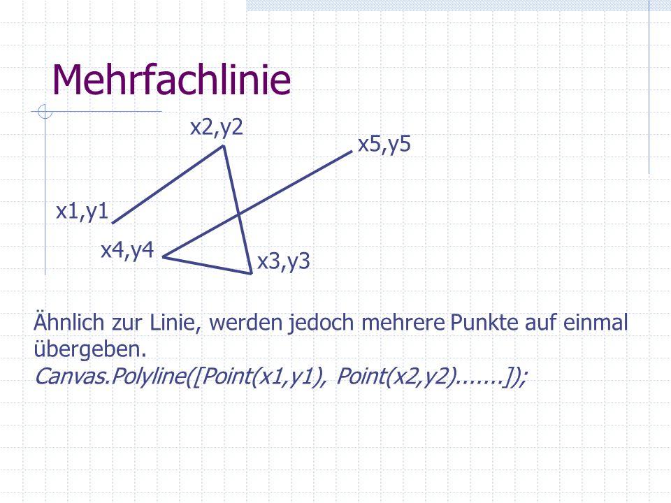 Mehrfachlinie x1,y1 x2,y2 x3,y3 x4,y4 x5,y5 Ähnlich zur Linie, werden jedoch mehrere Punkte auf einmal übergeben. Canvas.Polyline([Point(x1,y1), Point