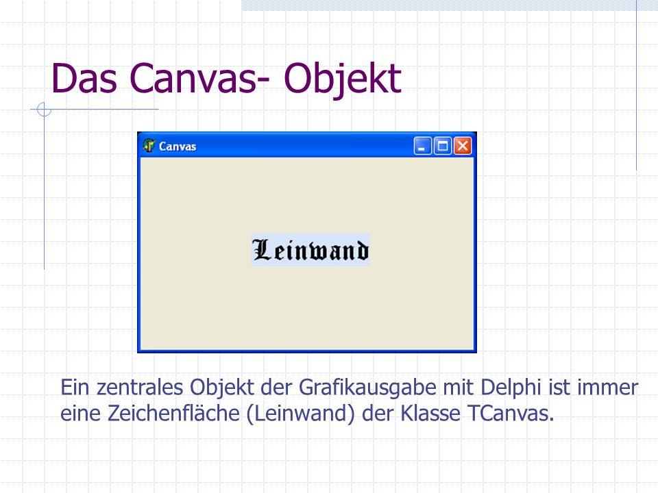 Das Canvas- Objekt Ein zentrales Objekt der Grafikausgabe mit Delphi ist immer eine Zeichenfläche (Leinwand) der Klasse TCanvas.