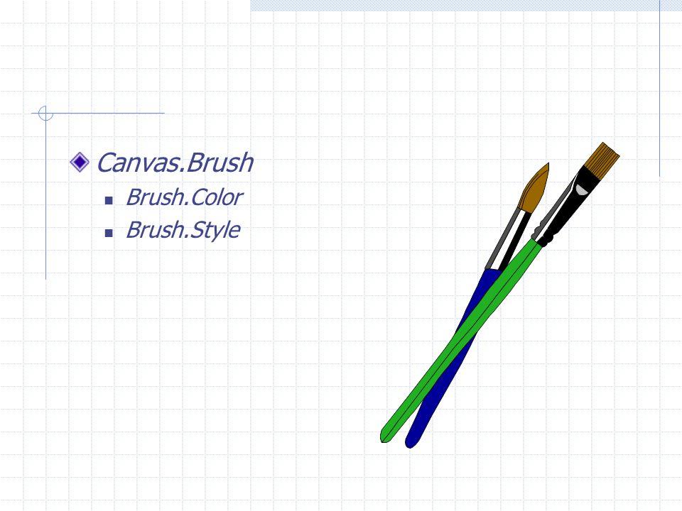 Canvas.Font Font.Name Font.Color Font.Style Font.Size Beispiel: Der Schrift einer Image-Komponente wird rot zugewiesen.